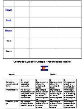 Colorado Symbols Google Presenation/PowerPoint- Draft/Rubric Items