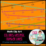 Colored Decimal Number Lines by Tenths Clip Art