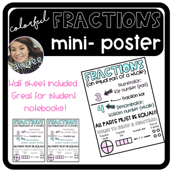 Colored Fractions Mini Poster
