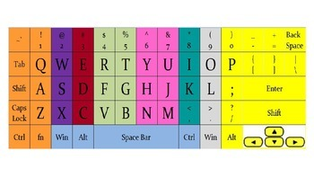 Keyboard with Matching Letters (colored)
