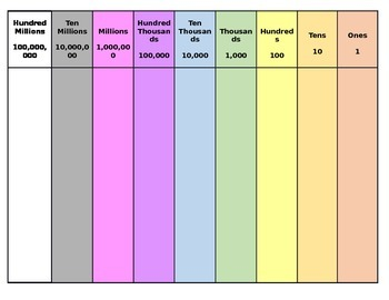 Colored Place Value Chart (Hundred Millions)