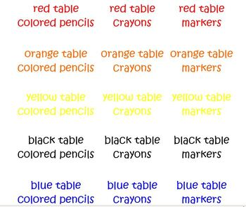 Colored table material labels