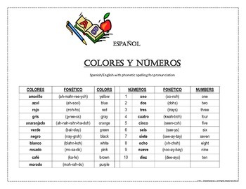 Colors & Numbers w/ Phonetic Spelling