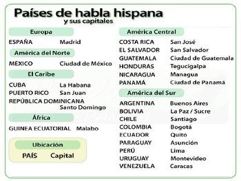 Colores de las banderas del mundo Hispano