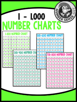 Colorful 0-1,000 Number Charts