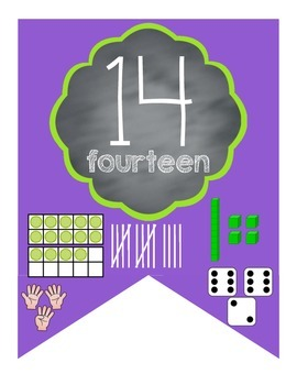 Colorful 0-20 Number Line Banner Print