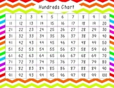 Colorful 100 Charts {FREE} counting by twos, fives, and tens