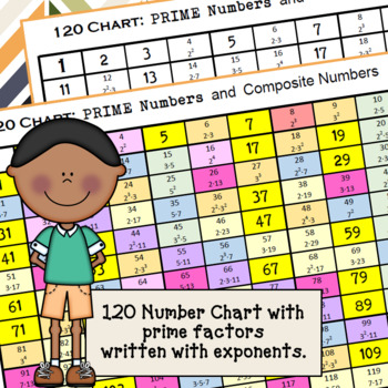 Colorful Number Charts to 120 with Prime Numbers