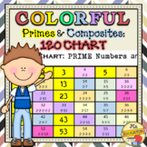 Prime and Composite Numbers: Colorful Number Charts to 120