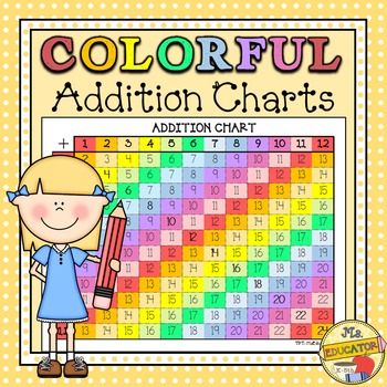 Colorful Addition Charts*