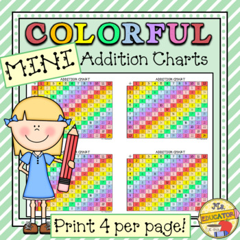 Colorful Addition Charts - MINIs