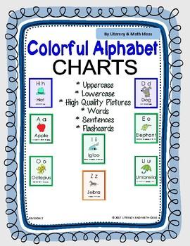Colorful Alphabet Charts