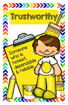 Colorful Artists Character Trait Posters