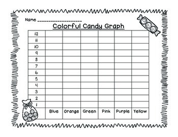 Colorful Candy Graph: Charlie & The Chocolate Factory