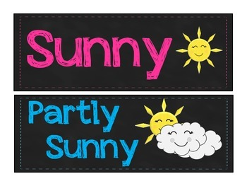Colorful Chalkboard Weather Card Signs
