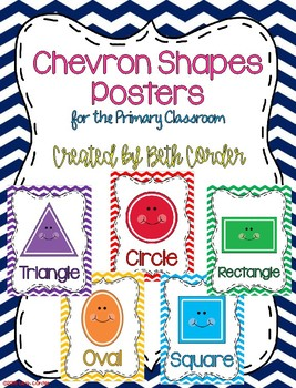 Colorful, Chevron 2D Flat Plane Shapes Posters for the Primary Classroom