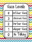 Colorful Chevron Voice Level Posters
