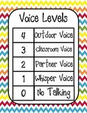 Colorful Chevron Voice Level Posters