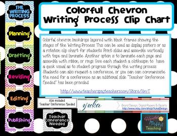 Colorful Chevron Writing Process Clip Chart