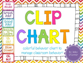 Colorful Clip Chart