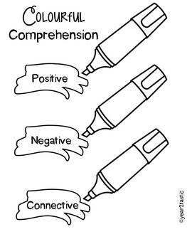 Colourful Comprehension Strategy UK friendly: Opinion Texts {year2tastic}