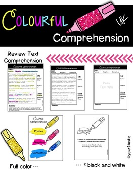 Colorful Comprehension Strategy UK friendly: Opinion Texts