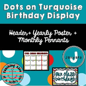 Dots on Turquoise Birthday Display