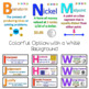 Colorful ELA & Math Alphabet Posters and Word Wall Cards