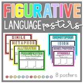 Colorful Figurative Language Poster Set