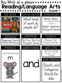 Colorful Journeys Kindergarten Focus Wall Set + Editable Labels