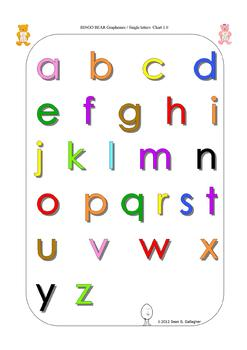 Colorful Lower Case Phonics Chart