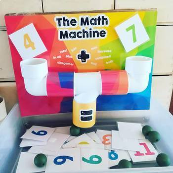 Colorful Math Machine Printable Materials