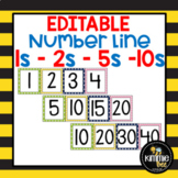 Editable Math Counting by 1s 2s 5s 10s Number Line 0-120