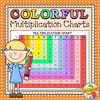 Colorful Multiplication Charts*