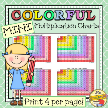 Colorful Multiplication Charts - MINIs