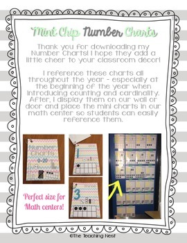 Colorful Number Charts 0-20! Mint Chip Design