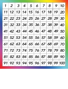 Colorful Number Charts 0 to 100