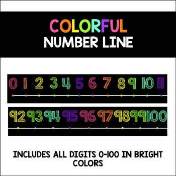 Colorful Number Line 0-100