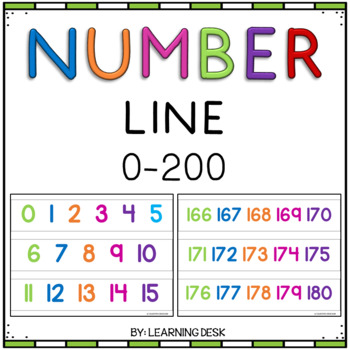 Classroom Number Line Wall Display (Color)