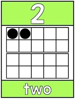 Colorful Number Posters 0-20 / Number Anchor Charts