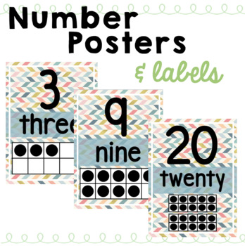 Colorful Number Posters and Number Labels