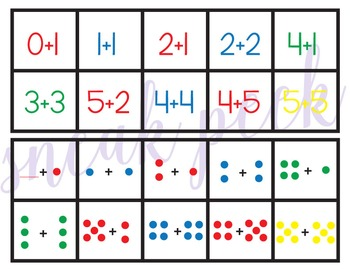 Colorful Numbers Math Game: ADDITION! (K.OA.A1, K.OA.A5)