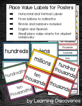 Colorful Place Value Labels in English and Spanish