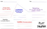 Colorful Plot Labeling Handout