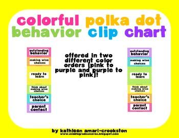 Colorful, Polka Dot Behavior Clip Chart