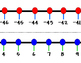 Colorful, Printable, NUMBER LINE from -50 to 50