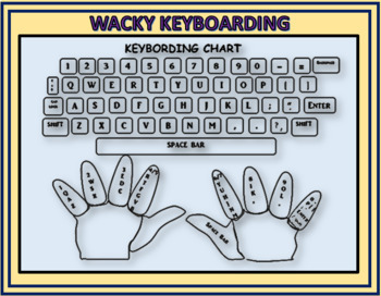 Colorful Wacky Keyboarding