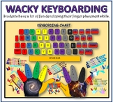 Keyboarding Worksheets Colorful Coding Finger Placements