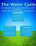 Colorful Water Cycle Worksheet