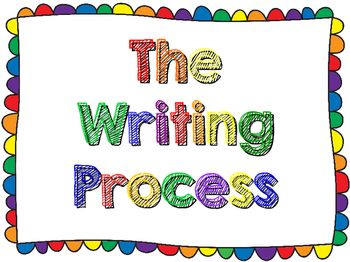 Colorful Writing Process Posters